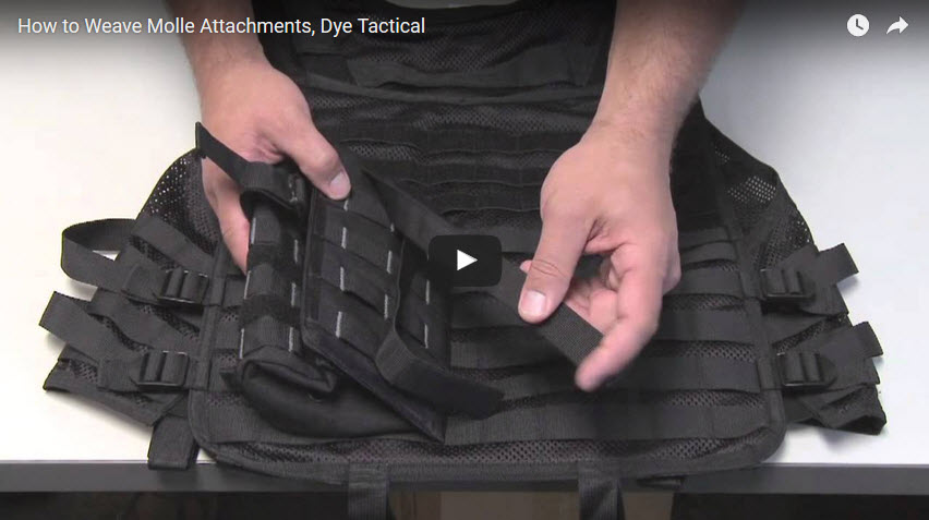 How does a MOLLE System work?